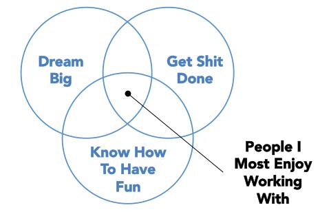 Credit: Jeff Weiner, LinkedIn.com